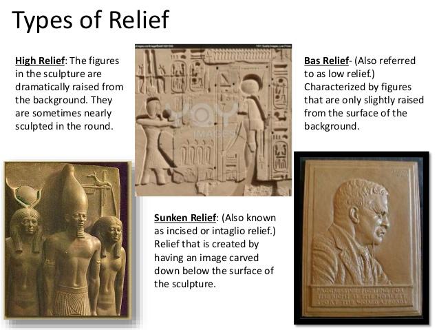 Types of relief sculpture